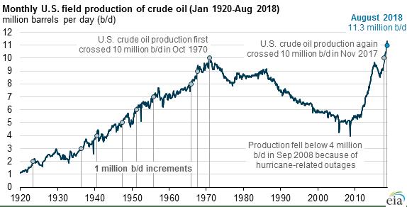 Rinkų apžvalga 2018-11-06. Naftos klausimas