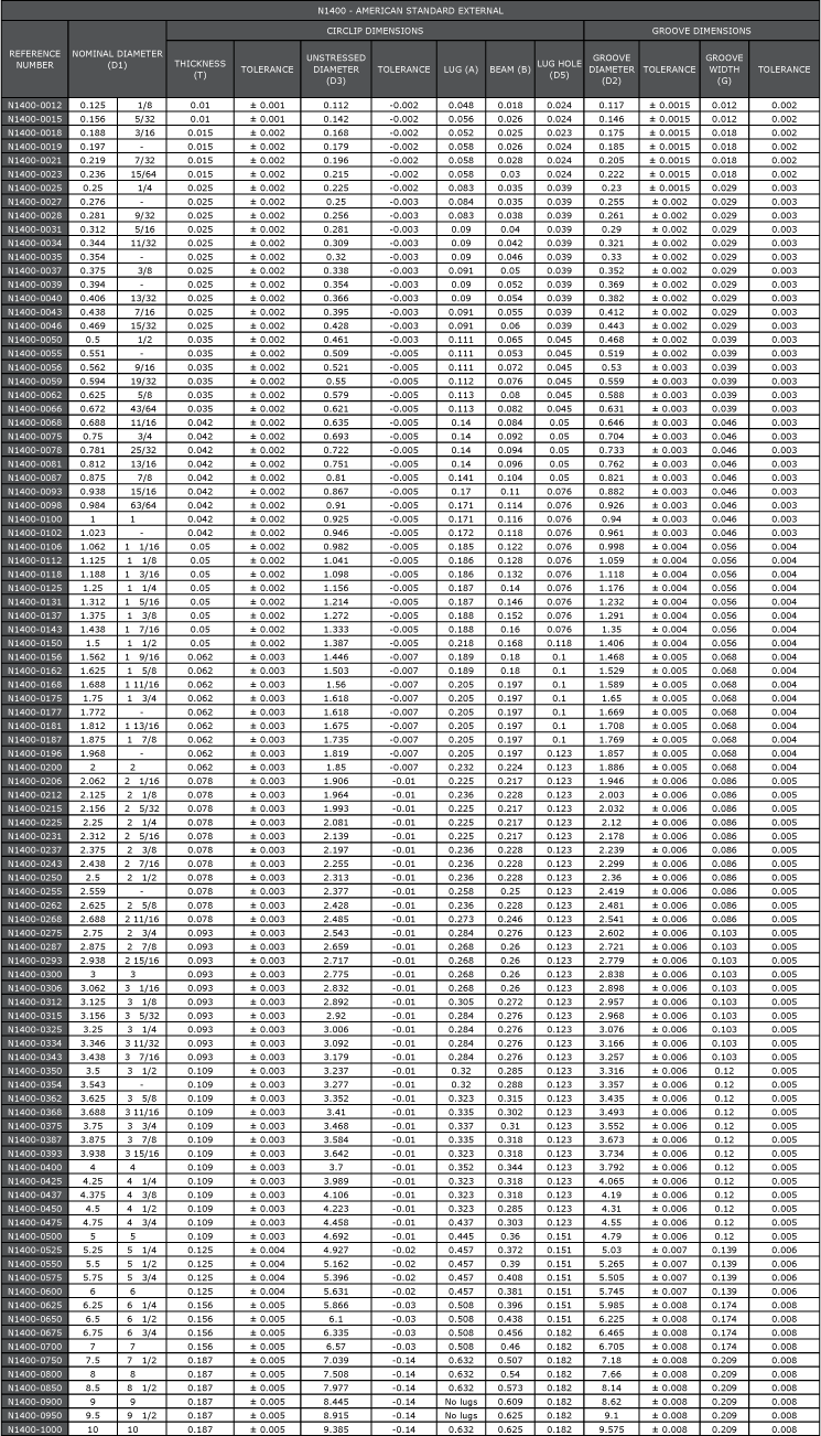 EICAC N1300 N1400 Circlips Page
