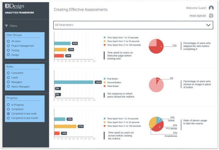 Learnability Analytics UI - EI Design