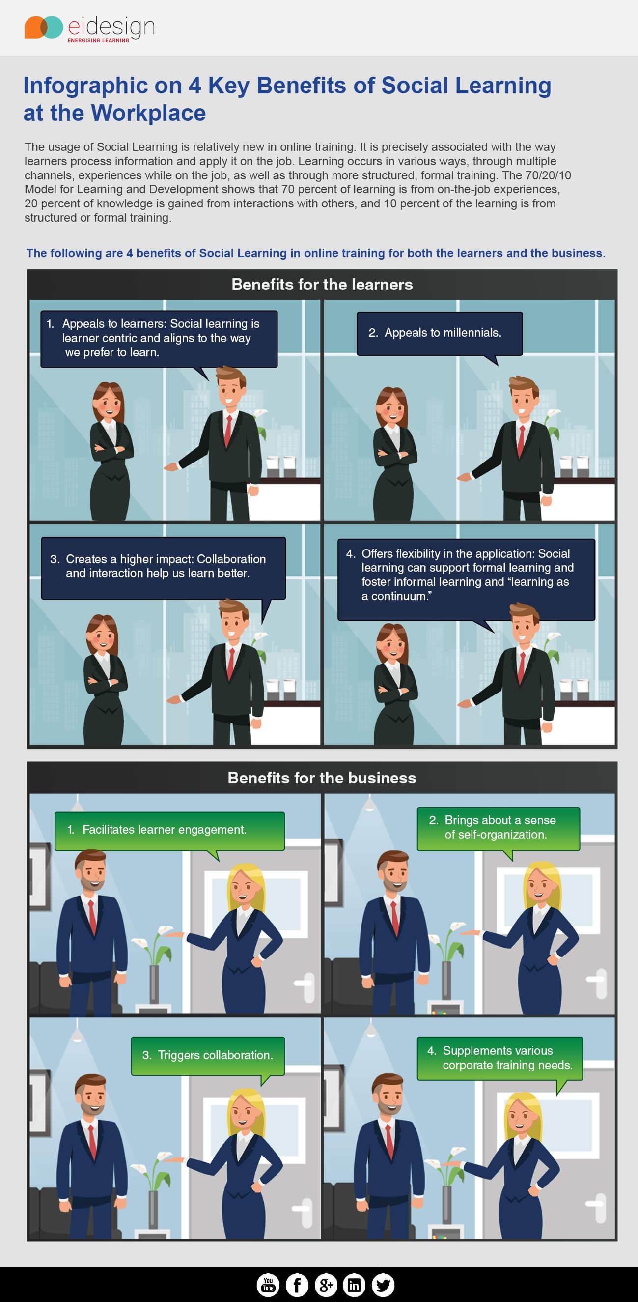 Infographic on 4 Key Benefits of Social Learning at the Workplace