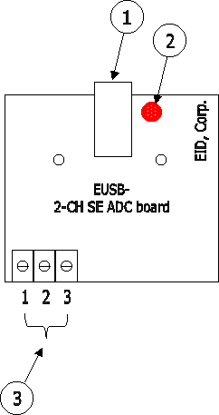 Usb Terminal Block Plug Terminals Wiring Diagram ~ Odicis