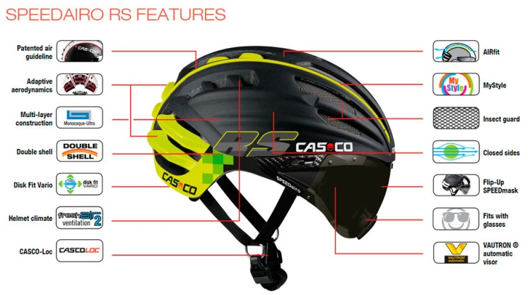 Casco SPEEDairo RS - Overview