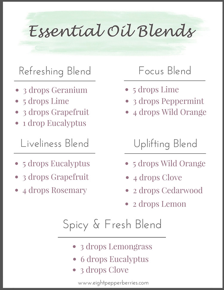 Image Result For A Beginners Guide To Essential Oils