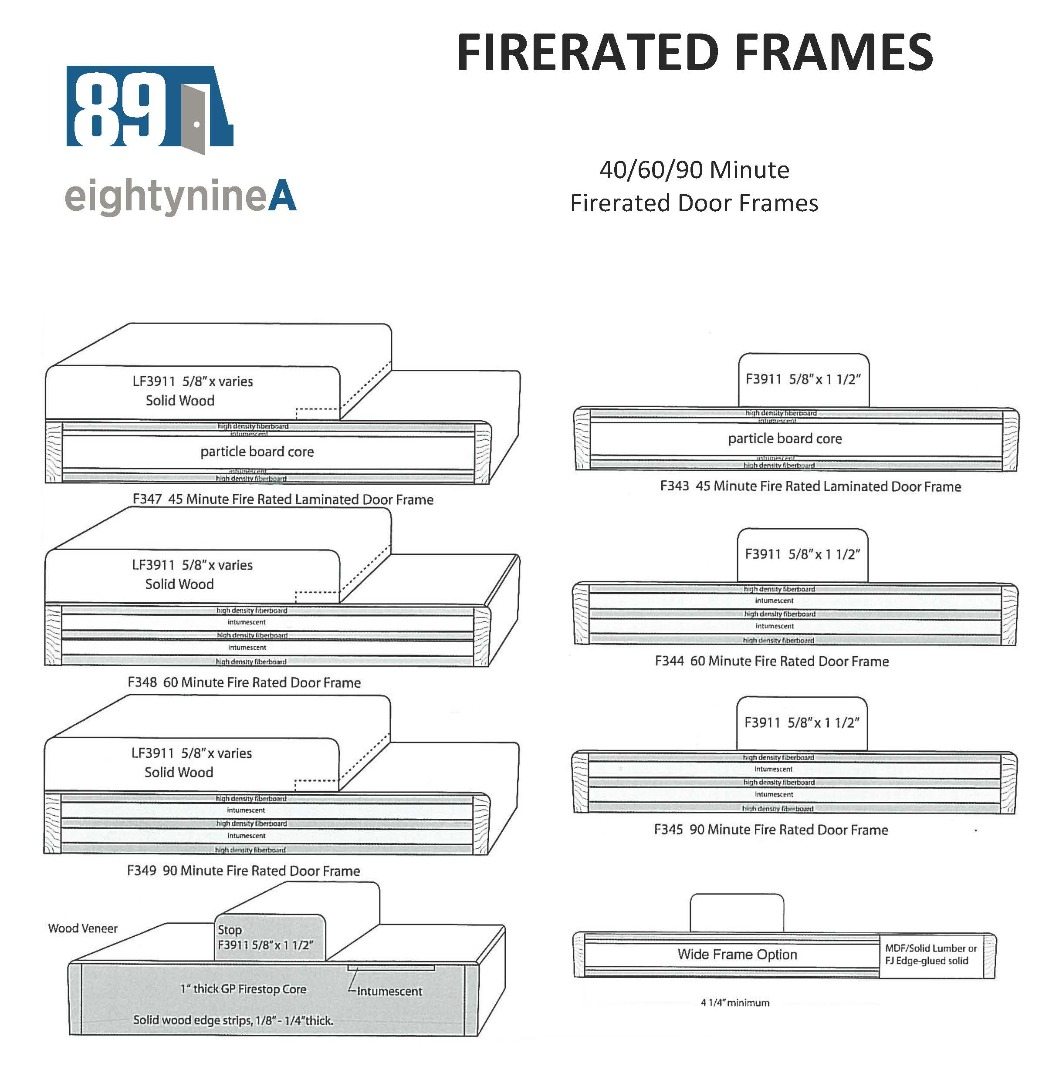 hight resolution of wood frames