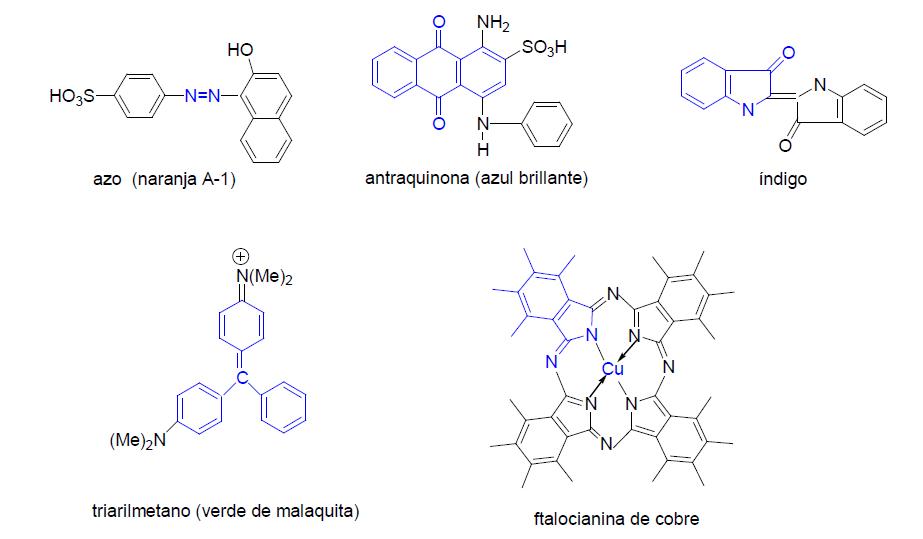 Reacciones Quimicas Dibujos Para Colorear