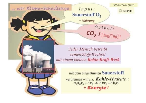 http://www.eike-klima-energie.eu/https://i0.wp.com/www.eike-klima-energie.eu/wp-content/uploads/2016/07/Atmung.jpg?resize=599%2C422