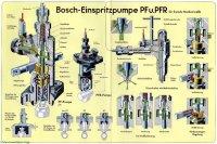Bosch einspritzpumpe  Javap Produktsuche