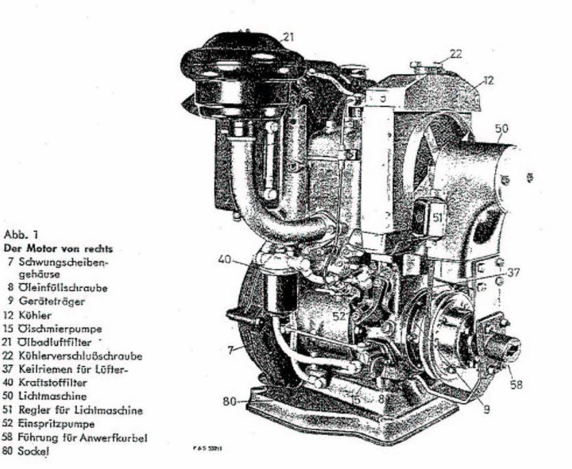 Sachs Diesel Daten