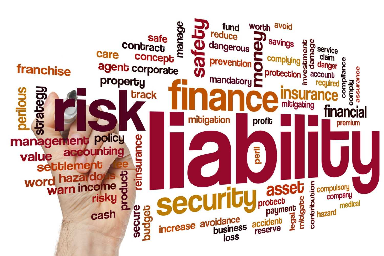 business liability insurance word cloud