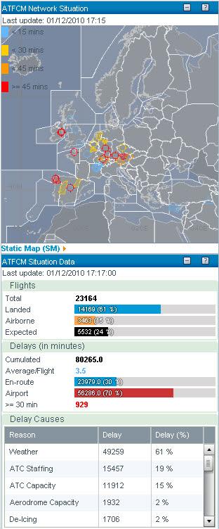 Eurocontrol NOP Network