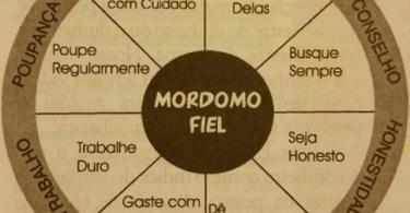 Mordomia fiel com as finanças