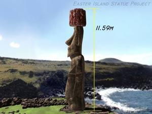 Moai Paro Digital Reconstruction