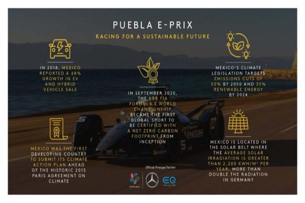 RACING FOR A SUSTAINABLE FUTURE