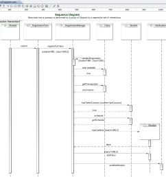 the new eclipseuml 2011 uml 2 2 diagrams [ 1134 x 1052 Pixel ]