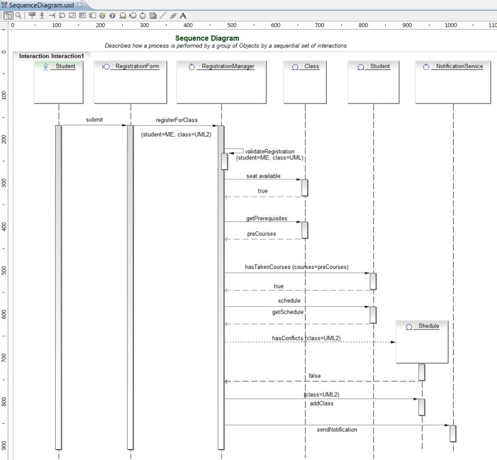 medium resolution of the new eclipseuml 2011 uml 2 2 diagrams