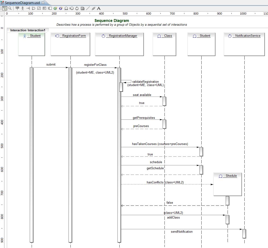 hight resolution of the new eclipseuml 2011 uml 2 2 diagrams