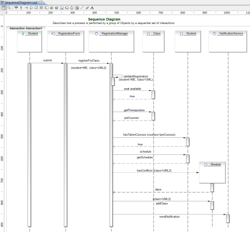 small resolution of the new eclipseuml 2011 uml 2 2 diagrams