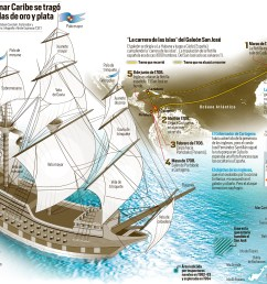 caribbean pirate ship diagram images gallery [ 2421 x 1969 Pixel ]