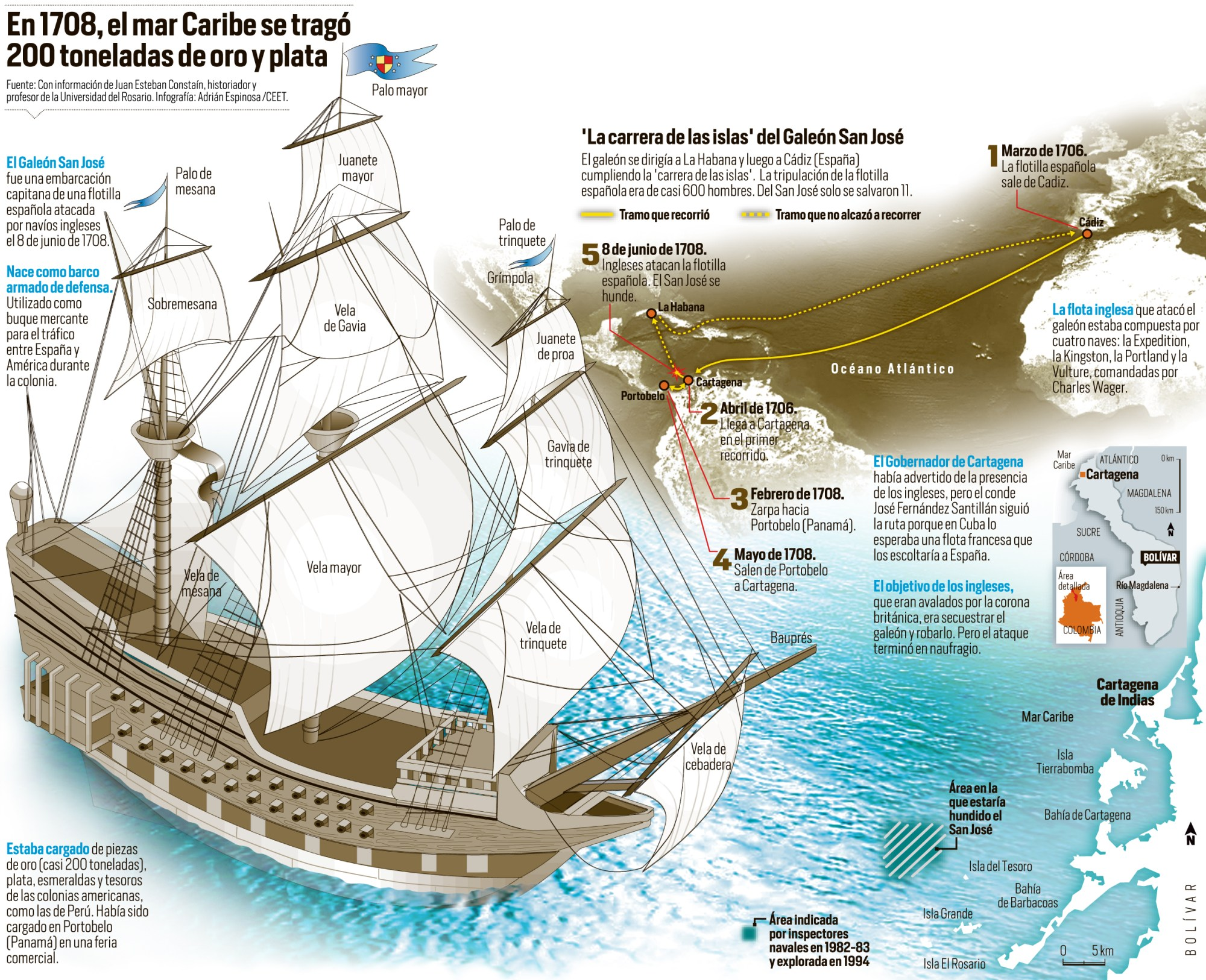 hight resolution of caribbean pirate ship diagram images gallery