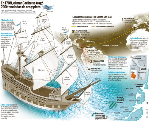 small resolution of caribbean pirate ship diagram images gallery
