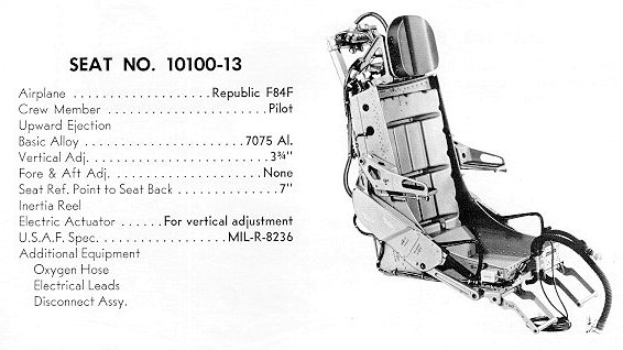 AMI F84F Ejection Seat The Ejection Site