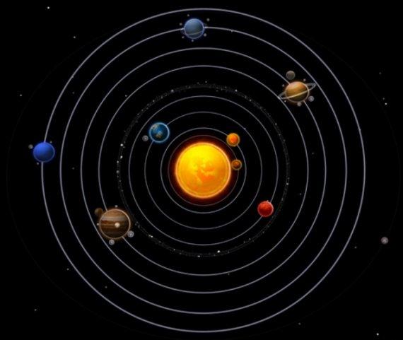 Caractersticas del sol