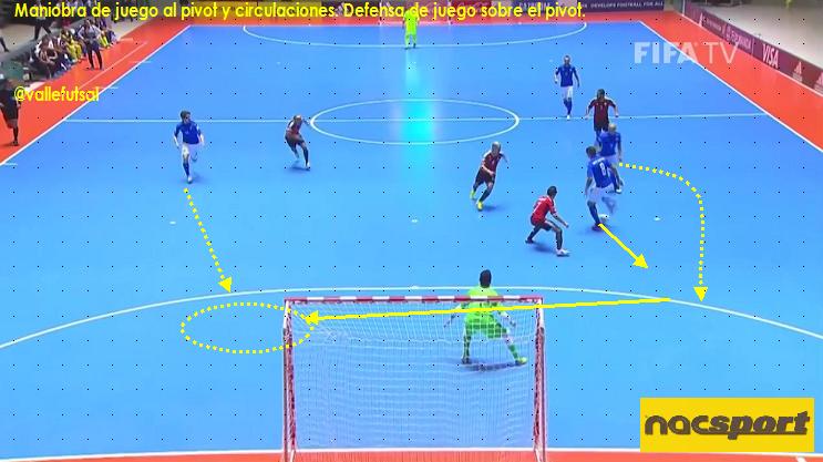 Detalle de acción con pivot de la Selección italiana