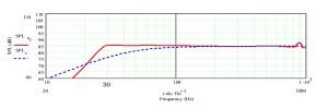 ML30 blog graph