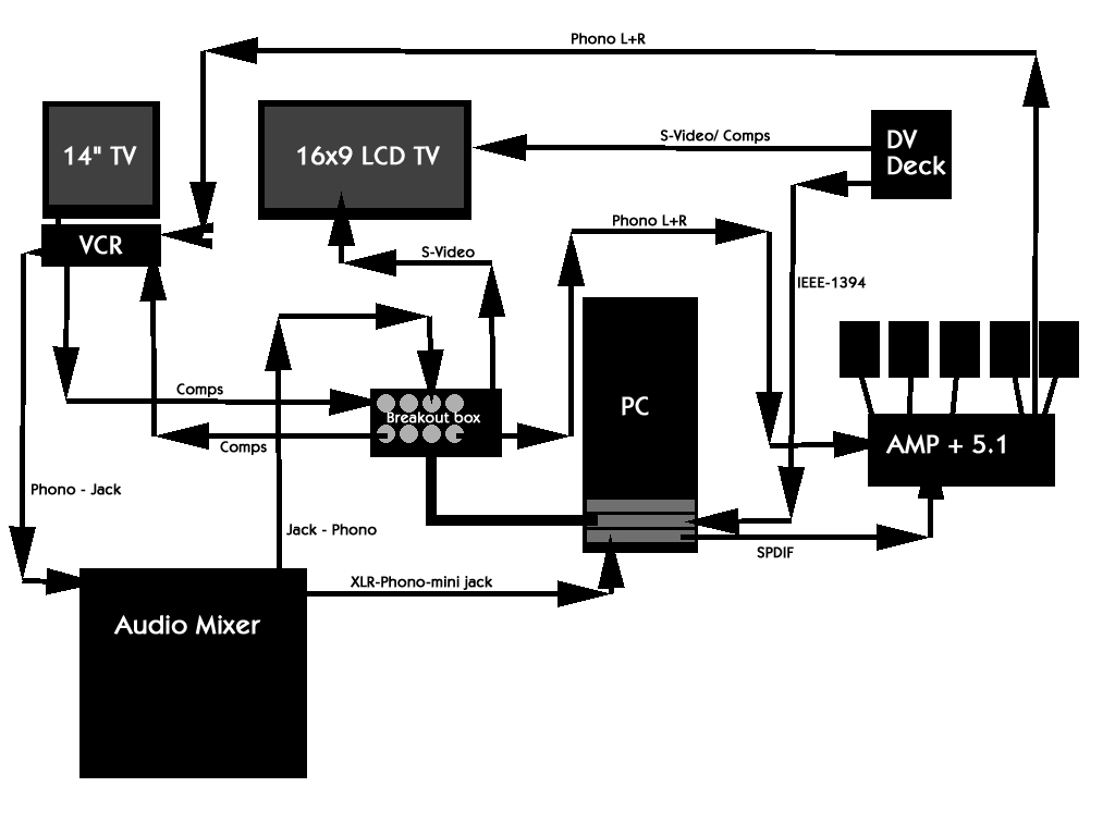 Wiring Diagram For Sony Stereo System, Wiring, Get Free