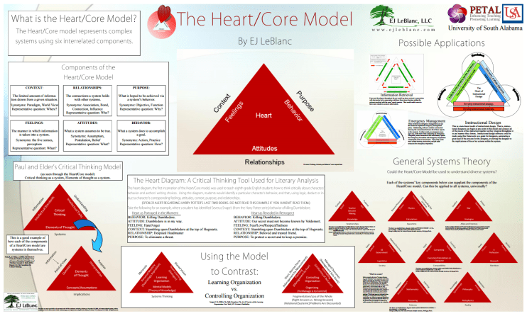 heart core model preview