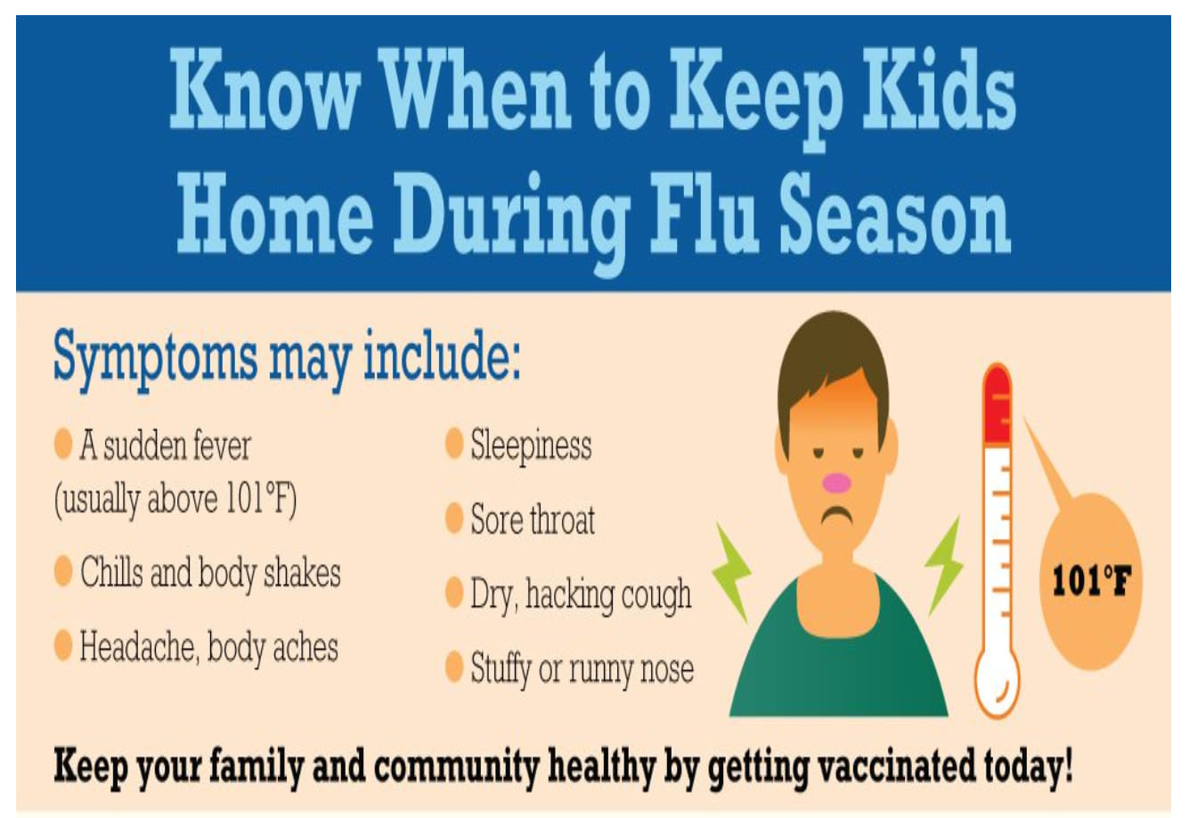 Know when to keep Kids Home During Flu Season