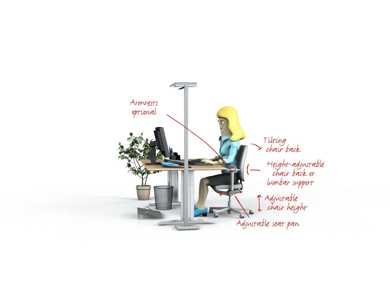 ergonomic chair guidelines track chairs for wounded veterans fcos box office requirements toward the