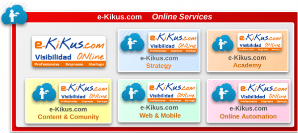 e-Kikus.com Online Services (5 Areas de actuación)