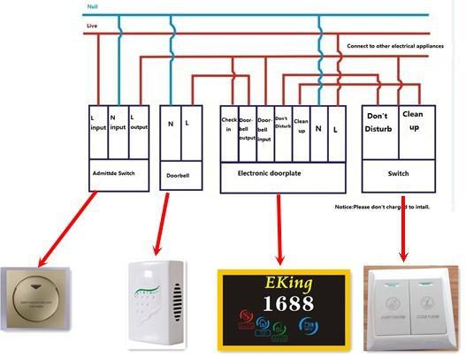wiring diagram for doorbell single sign on flow led door screen - ekinglock