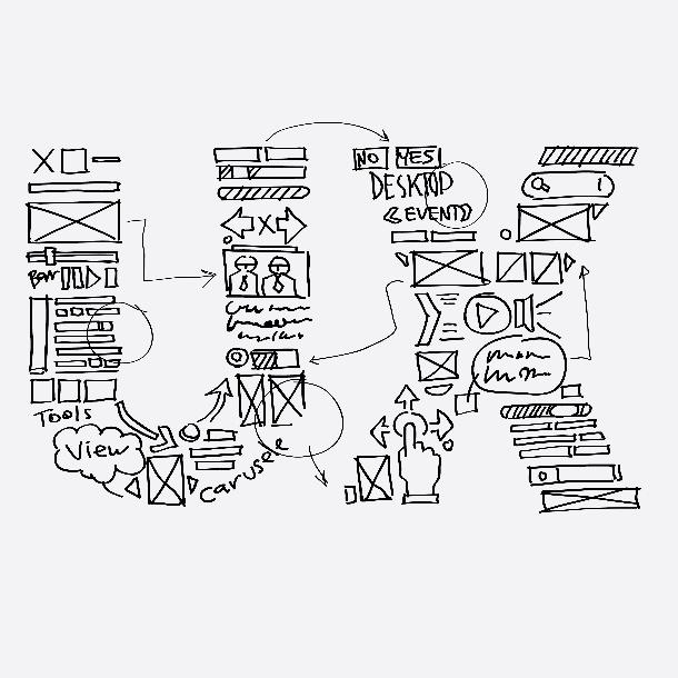 UX Trends for 2019