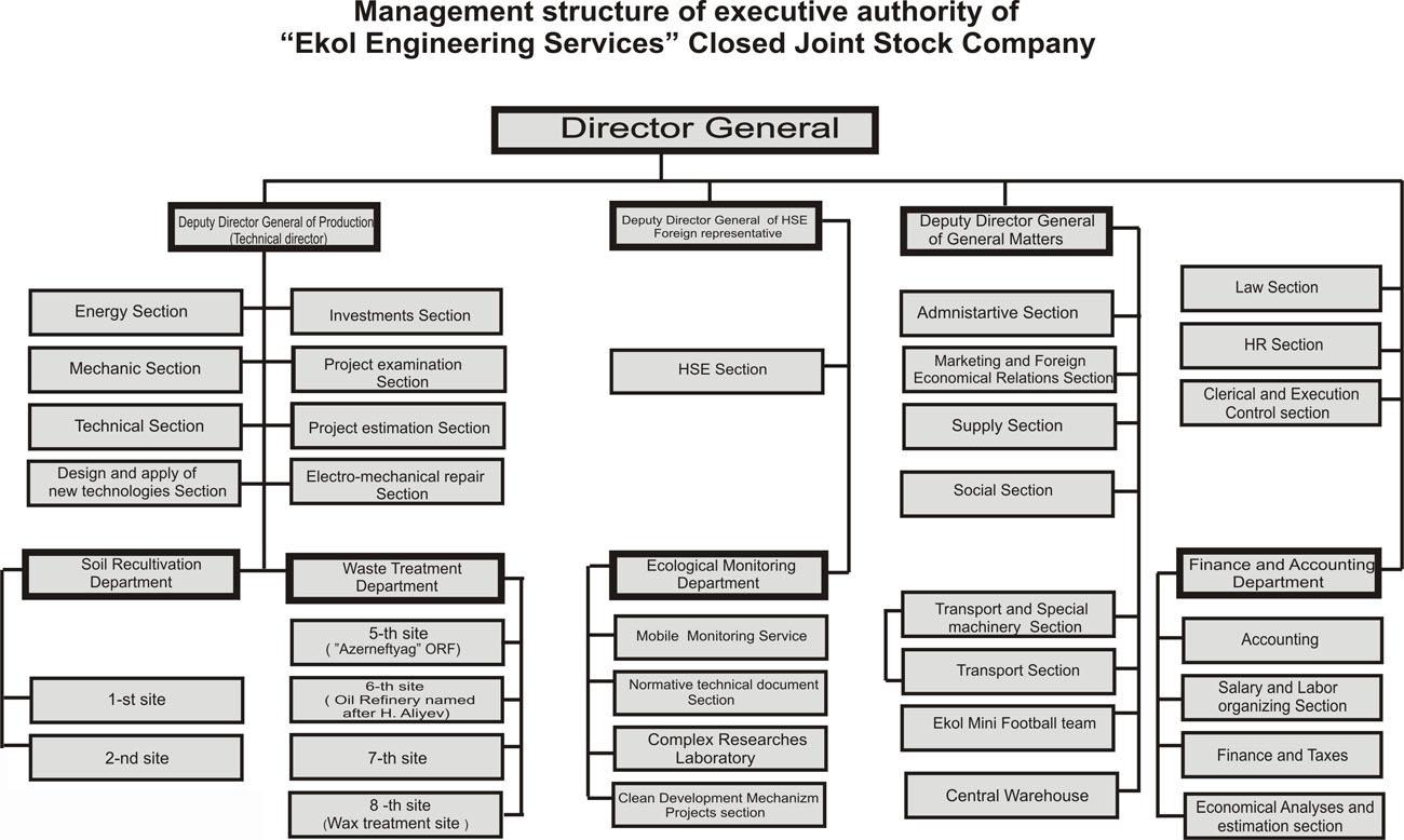 EKOL Engineering Services::.. May 31, 2019