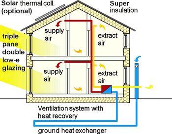 car ac schematic diagram durite latching relay wiring maison passive — ekopedia