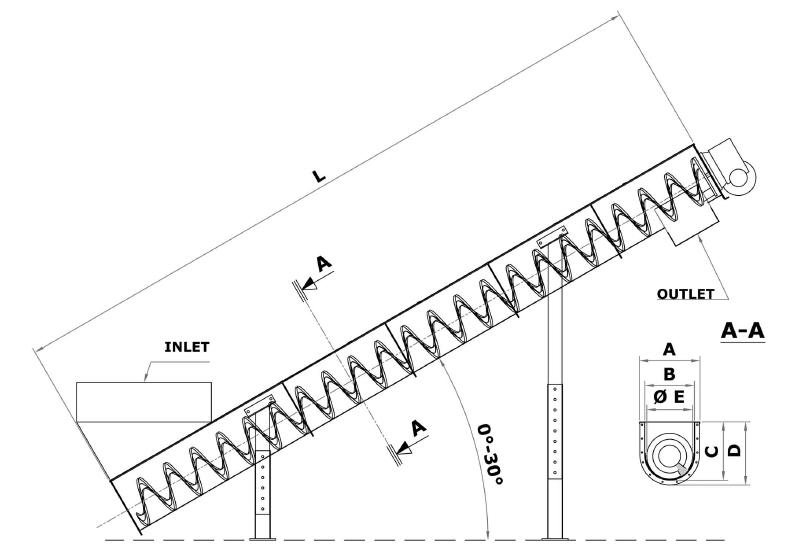 Shaftless Screw Conveyors, Screw Conveyors, Conveyors