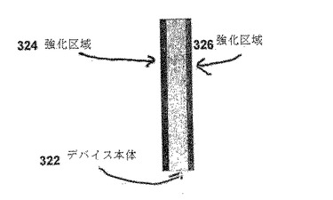 インプラント表面における細胞増殖の刺激