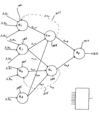 ニューロモーフィック回路