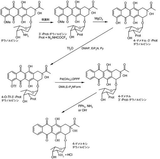 4-デメトキシダウノルビシンを生成する方法