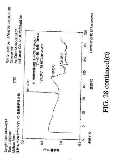 エアロゾル化フルオロキノロンおよびその使用