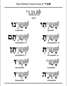 Handy hebrew grammar charts larger image also eb eks publishing rh ekspublishing