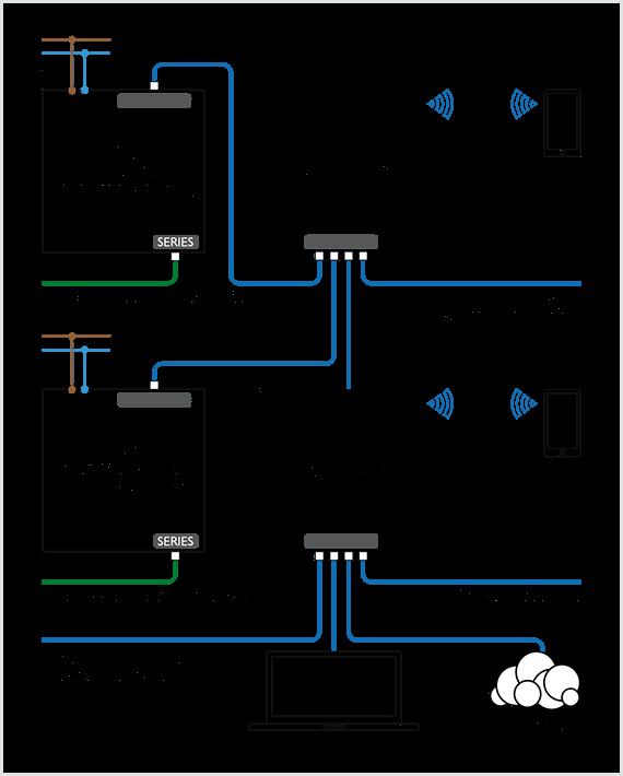 cat5 wire connection diagram