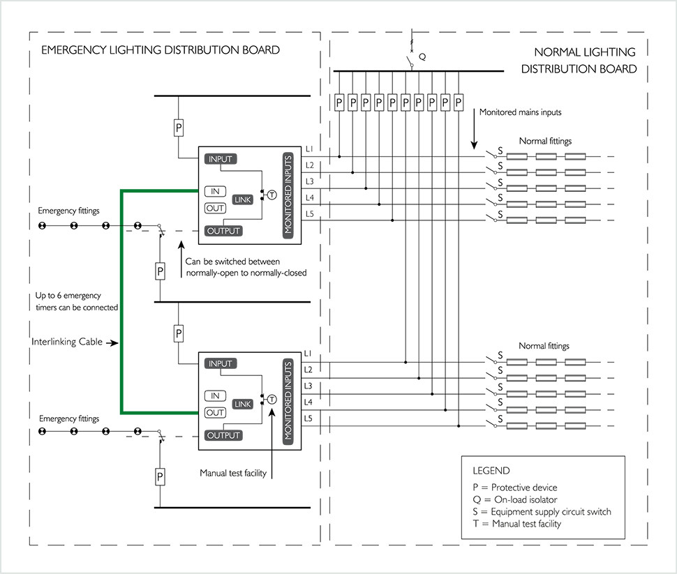 medium resolution of emergency test switch installation ektor uk emergency fluorescent light wiring diagram em timer wiring diagram figure 1 wiring diagram