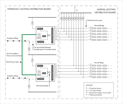 small resolution of em timer wiring diagram figure 1 wiring diagram