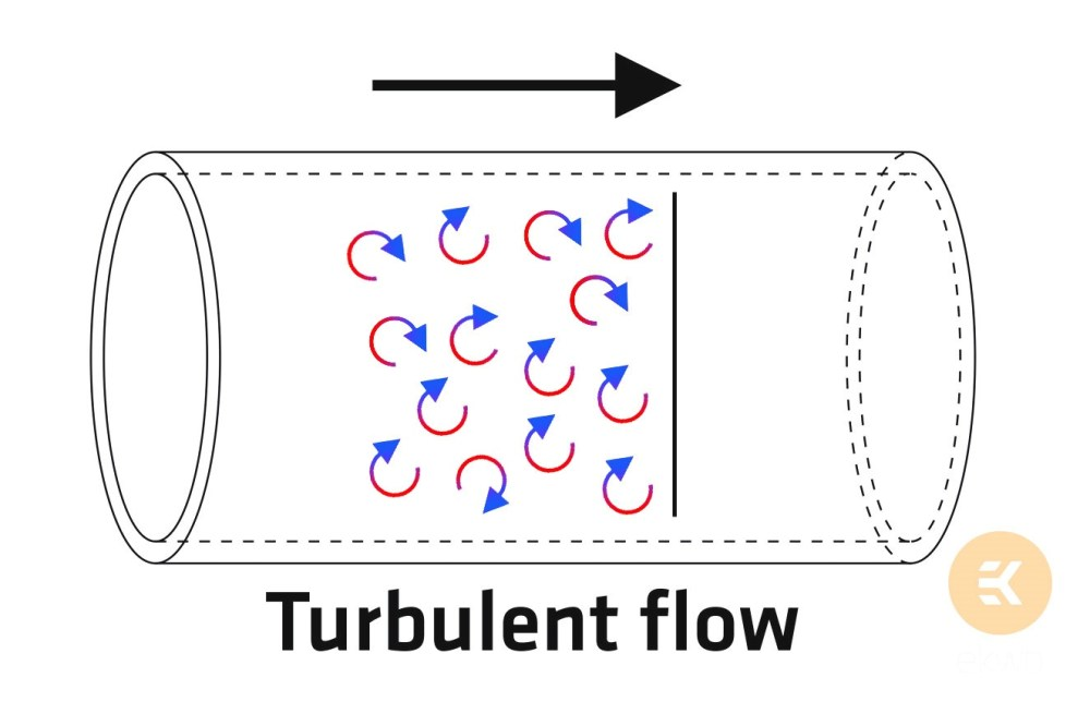 medium resolution of there are two ways to increase turbulence one is to increase the flow rate and the other is to use jet plates in the water block or other forms of