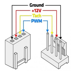 3 Pin Molex Wiring Diagram Super Pro Tachometer Controlling A Pwm Water Pump Evga Forums
