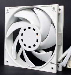 all ek products for example fans ek vardar f4 120er white pictured above and pumps have pwm feature and you just have to look for the following icon in  [ 1200 x 800 Pixel ]
