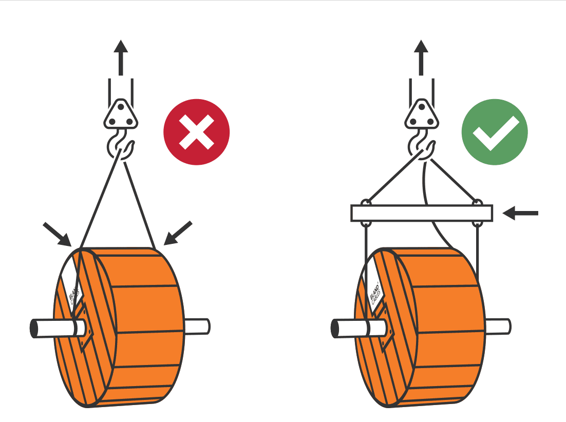 hight resolution of when lifting with a crane it is important to make sure the drums are properly supported with a through shaft and spreader bar to prevent damage to the drum